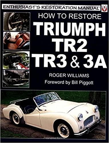 Classic Car Inspection – 1959 Triumph 20 Tr3